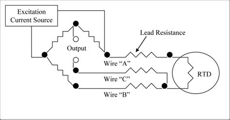 how to measure resistance in 3 wire rtd what is an rtd rtd types uses and more by jms southeast