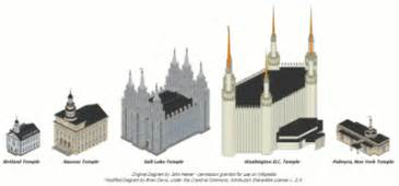 Provo City Center Temple Floor Plan temple architecture lds church wikipedia