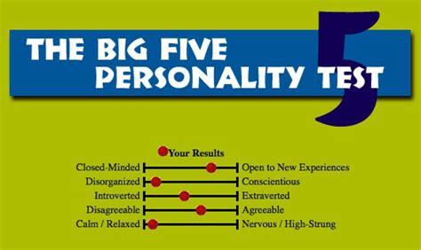big five test big five personality test goodpsychology