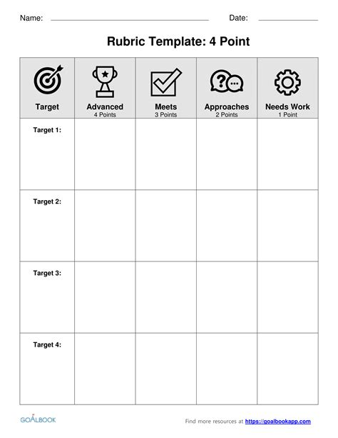 doc presentation templates template rubric template