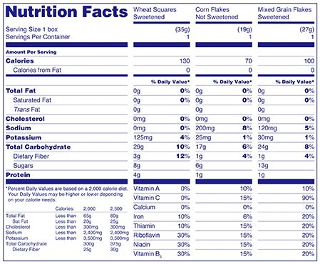 ingredient label template nutrition facts label template
