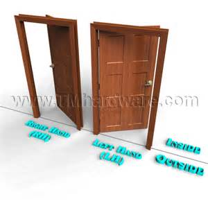 how to determine swing of door door handing for door