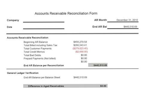 account reconciliation template accounts receivable controls vitalics
