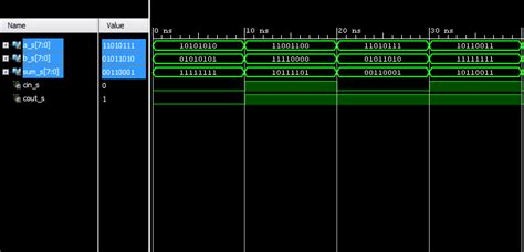 test benches in vhdl vlsicoding design 8 bit ripple carry adder using vhdl