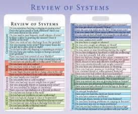 medical nursing lanyard reference card review of organ