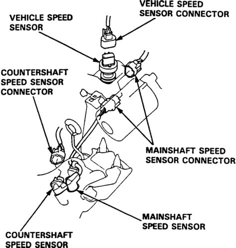 vehicle repair manual 1998 acura tl transmission control acura tl questions does anyone have a picture or diagram showing exact location of the vs
