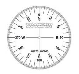 compass picfind bloguez com