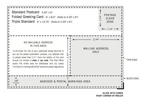 usps layout guidelines for postcards best photos of usps postcard template usps postcard