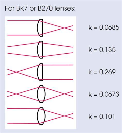 resistor network concave vs convex resistor network concave vs convex 28 images components convex vs concave resistor 28 images