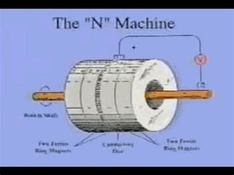 free energy of tesla nikola tesla free energy cold fusion unlimited power