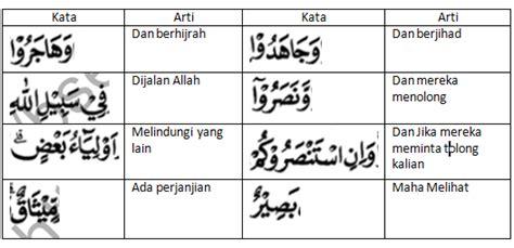 contoh surat kuasa materi bahasa indonesia kelas xi