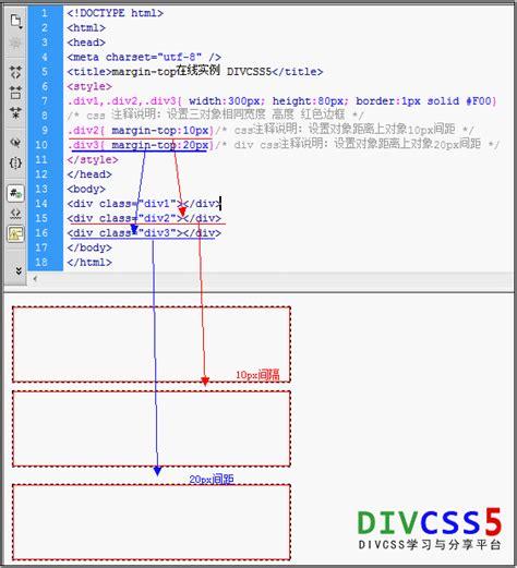 css div top div css margin top认识与实例教程 divcss5