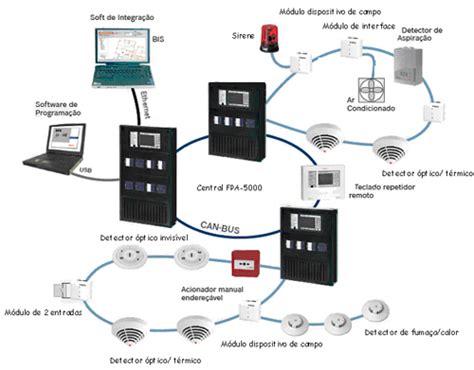 maiores escritorios xp wb tecnologia solu 231 245 es