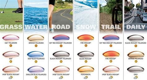 oakley lens colors oakley lenses for sunglasses cutting edge sunglasses
