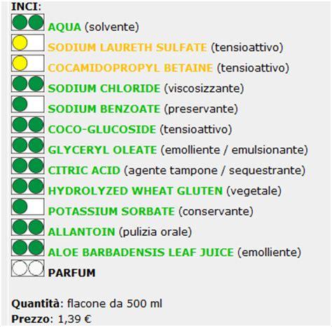 alimentazione acida e basica il diario di madre natura sapone intimo cien lidl