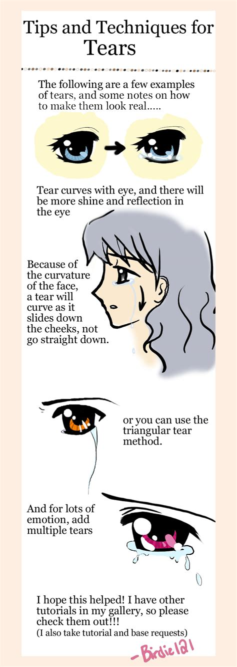 Drawing Tears Tutorial