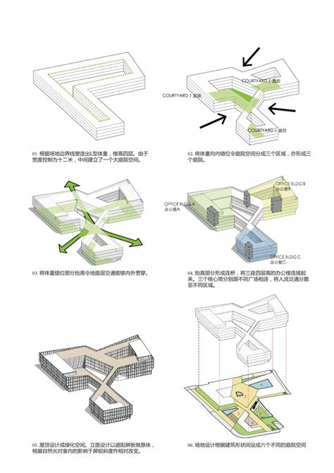 architecture diagram shanghai hongqiao cbd office headquarters building lycs