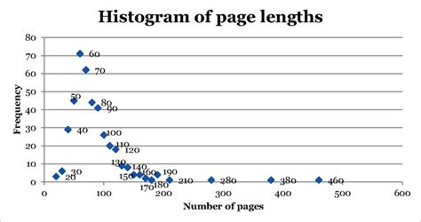 average length of dissertation average length of a dissertation 28 images average