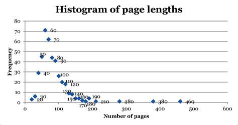 average dissertation length average length of a dissertation 28 images average