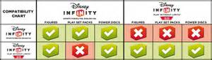 Disney Infinity The Essential Guide Disney Characters unlock endless with disney infinity at argos