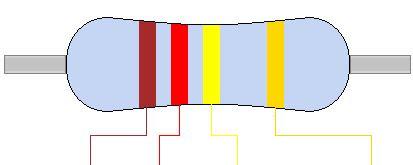 120 kilo ohm resistor 120k 120k ohm resistor colour code