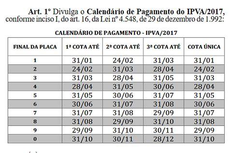 governo divulga tabela do co para pagamento dos salrios tabela de pagamento dos inativo 2016 tabela pagamento