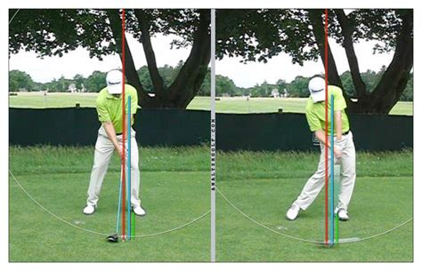 golf swing ball position hitting up or down with the driver in an inline pattern