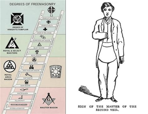 illuminati and freemason masonic sign illuminati symbols
