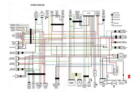 kawasaki klr 650 wiring diagrams wiring diagram