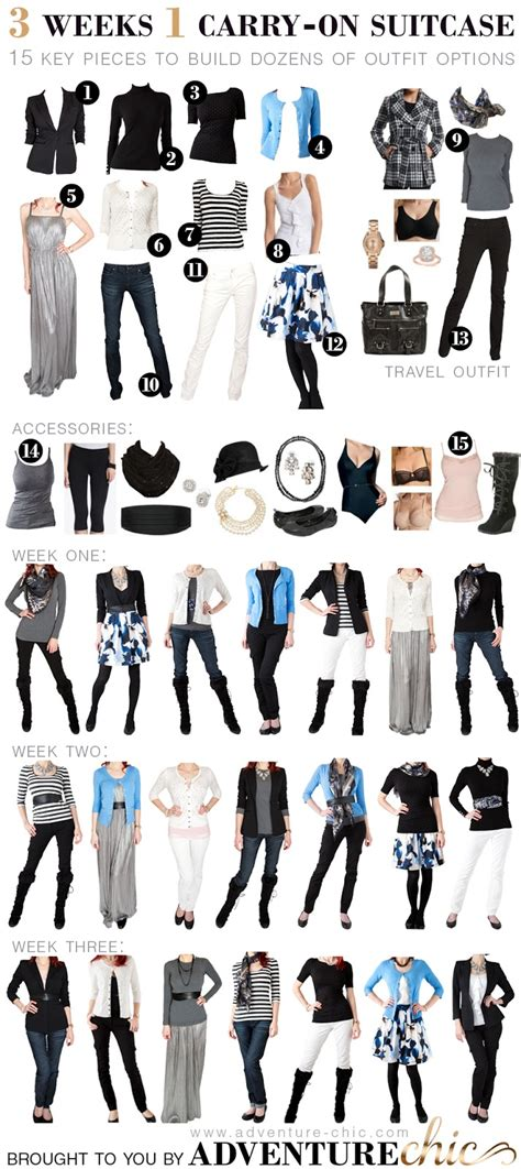 Europe Travel Wardrobe by Travelholic Travel Fashion 3 Weeks 1 Carry On Suitcase