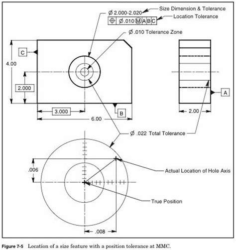 tolerancias para agujeros imagen en formato jpg y tamao real 2803 metrolog 237 a avanzada p 225 gina 2 monografias com