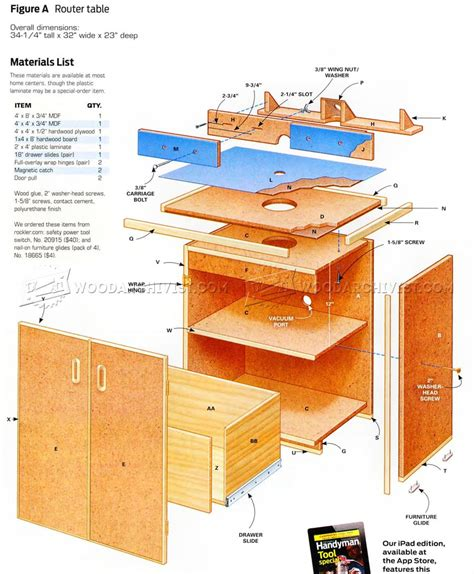 router plans woodworking free router and table how to build a router table build a