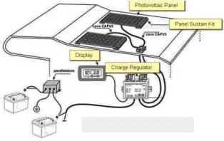 solar power redux