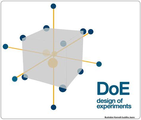design of experiments design of experiments doe diagram