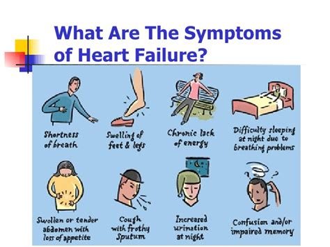 congestive failure stages www savethehealthy