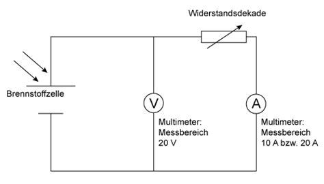 Wirkungsgrad Brennstoffzellenauto by Versuch Zum Wirkungsgrad Der Pem Brennstoffzelle Chemgapedia