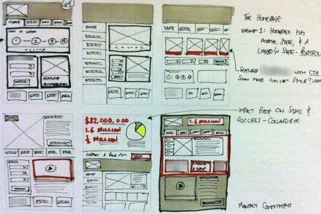 zaki design instagram 17 best images about ux flow on pinterest sketching