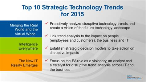43 best images about technology trends on pinterest image gallery technology trends 2015