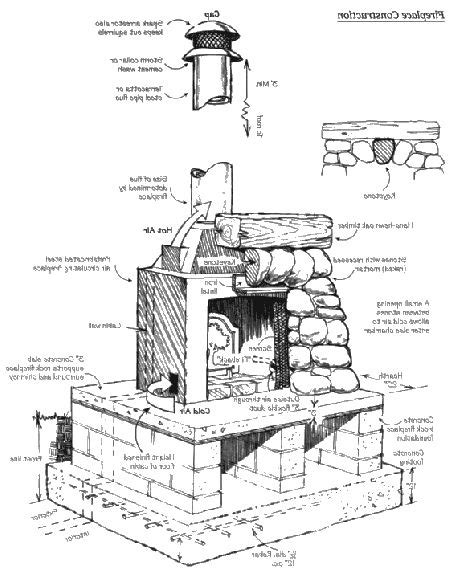 fireplace plans outdoor fireplace plans scottzlatef com bread