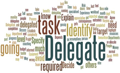 design authority definition word cloud delegate reddesk virtual assistant services