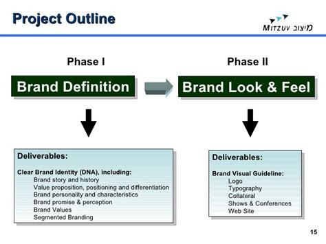 Define Mba Study by Brand Identity Definition 28 Images Brand Identity