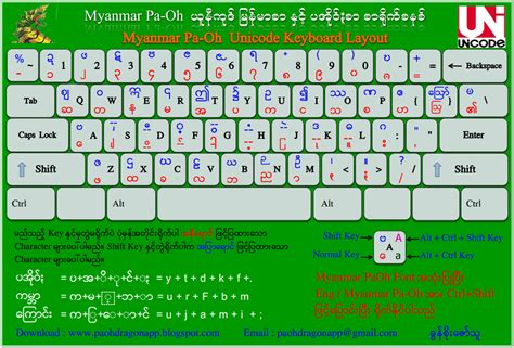 zawgyi design font alpha zawgyi font free download