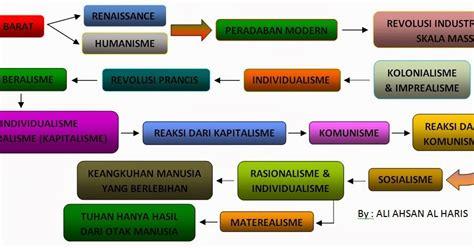 Islam Dan Humanisme Nurcholis Madjid ali ahsan hellobook secercah ilmu dari quot islam universal
