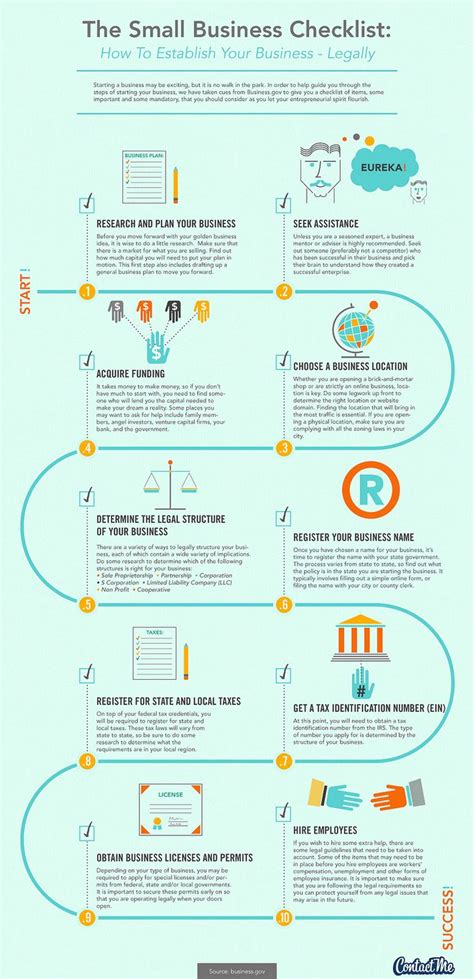 how to start home design business the ultimate startup small business checklist infographic
