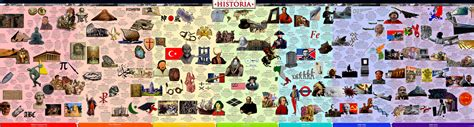 a world history of world history timeline historia timelines