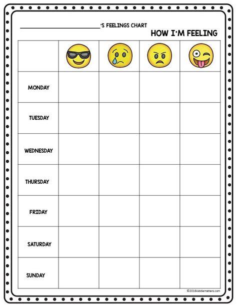emoji recognition chart emoji feeling faces feelings recognition emoji