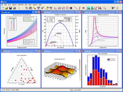 graphing software dplot professional scientific graphing software tp