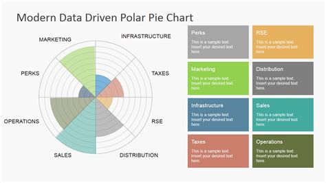 polarity map template data driven polar charts for powerpoint slidemodel
