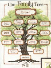 family tree embroidery design pattern girls wallpaper