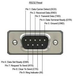 rs232 9 pin pinout 9 pin rs232 pinout explained